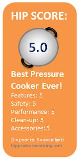 sample of pressure cooker score card