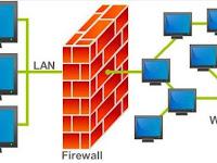 Cara Mengaktifkan atau Nonaktifkan Windows Firewall