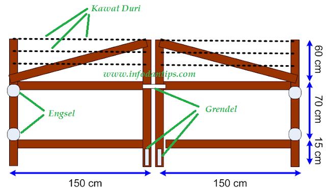 contoh-desain-sederhana-pintu-pagar