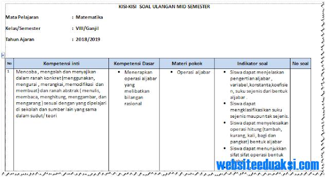 Kisi-Kisi Soal PTS/ UTS Matematika Kelas 8 K13 Tahun 2018/2019