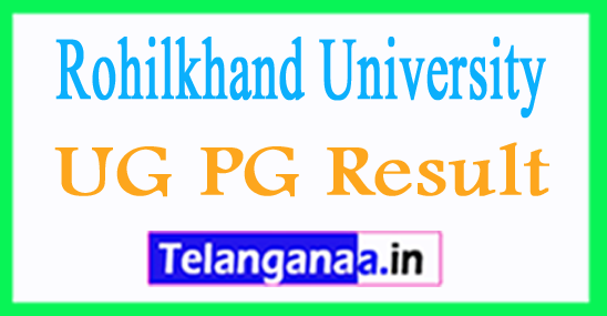 MJP Rohilkhand University Result 2018 MJPRU Results