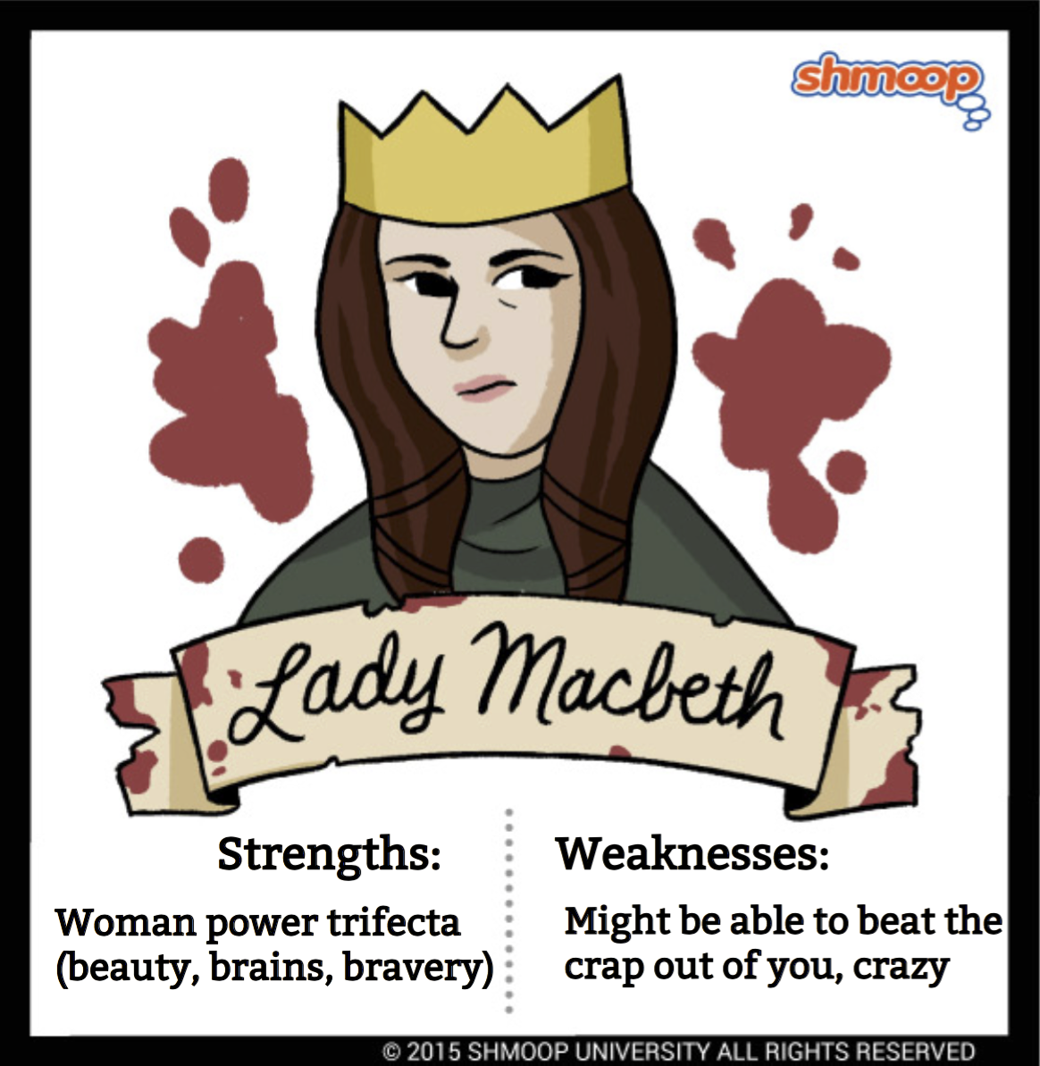 a character analysis of macbeth in macbeth Lady macbeth: she is the wife of macbeth she is more ambitious than her husband she is more ambitious than her husband she is considered to be the 4 th witch in the play, as she plays a significant role in ruining his husband.