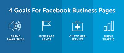 Nhưng mục tiêu để thành công trong Facebook marketing