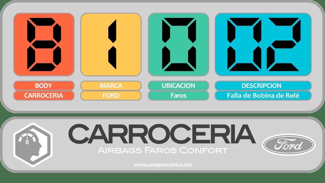 CODIGOS DE FALLA: Ford (B1000-B10FF) Carrocería | OBD2 | DTC