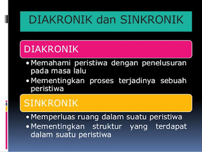 Contoh Diakronik dan Sinkronik Dalam Sejarah
