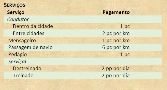 Serviços - D&D 5e