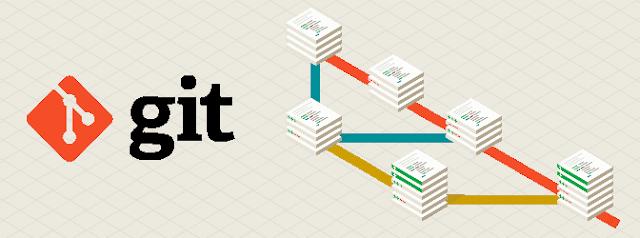 Como Instalar o Git 2.8.4. no Ubuntu, Linux Mint e Derivados
