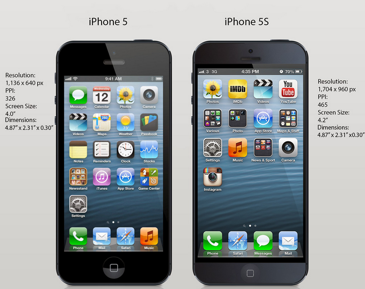 sell my iphone 4 for iphone and sell my iphone reboot charity 4079