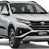 All New 2018 Toyota Rush SUV HD Photos Gallery