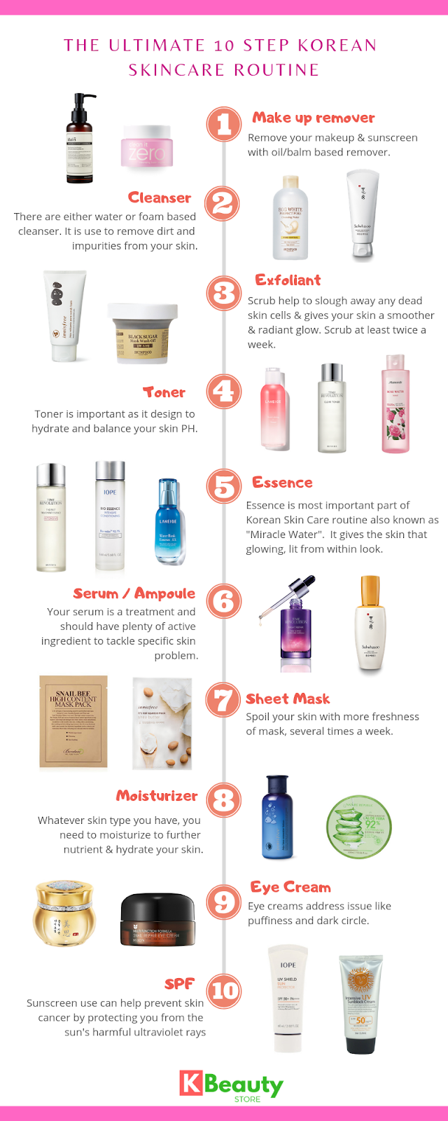 kbeauty store 101: the 10-step korean skin care routine