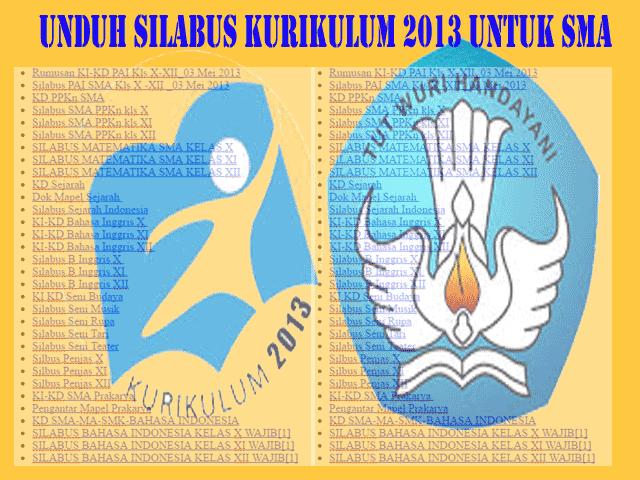 Silabus Jenjang SMA Kurikulum 2013