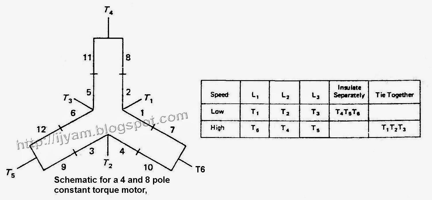 3 Phase 12 Lead Motor Wiring Diagram Somurichcom