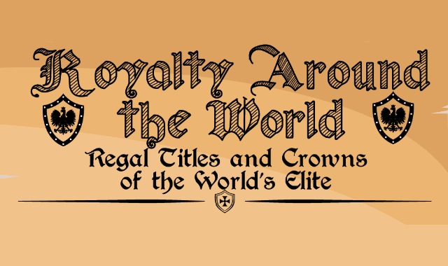 Royal Titles Around The World