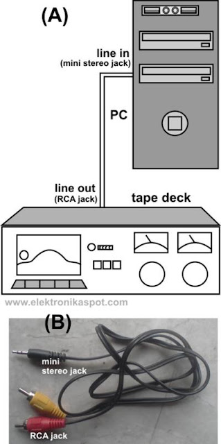 deck to PC
