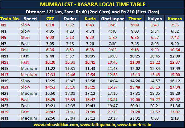 kasara local time table