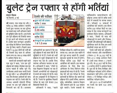 रेलवे ग्रुप सी और डी पदों पर निकली भर्तियों की लिखित परीक्षा जुलाई में कराने की तैयारी में रेलवे , एक महीने के अंदर परीक्षाएं निपटाने की तैयारी में रेलवे , दिसम्बर तक भर्तियों को पूरी करने की है रेलवे की तैयारी , क्लिक करें और देखें पूरी खबर