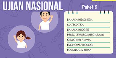 UNBK Paket C Mata Pelajaran Bahasa Inggris LATIHAN SOAL UN UNBK BAHASA INGGRIS PROGRAM PAKET C