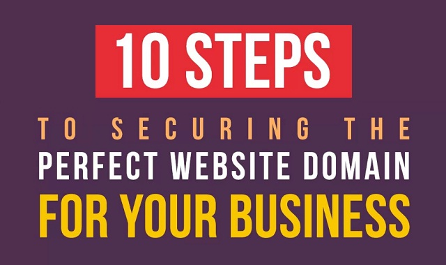 10 Steps to Securing the Perfect Website Domain for Your Business