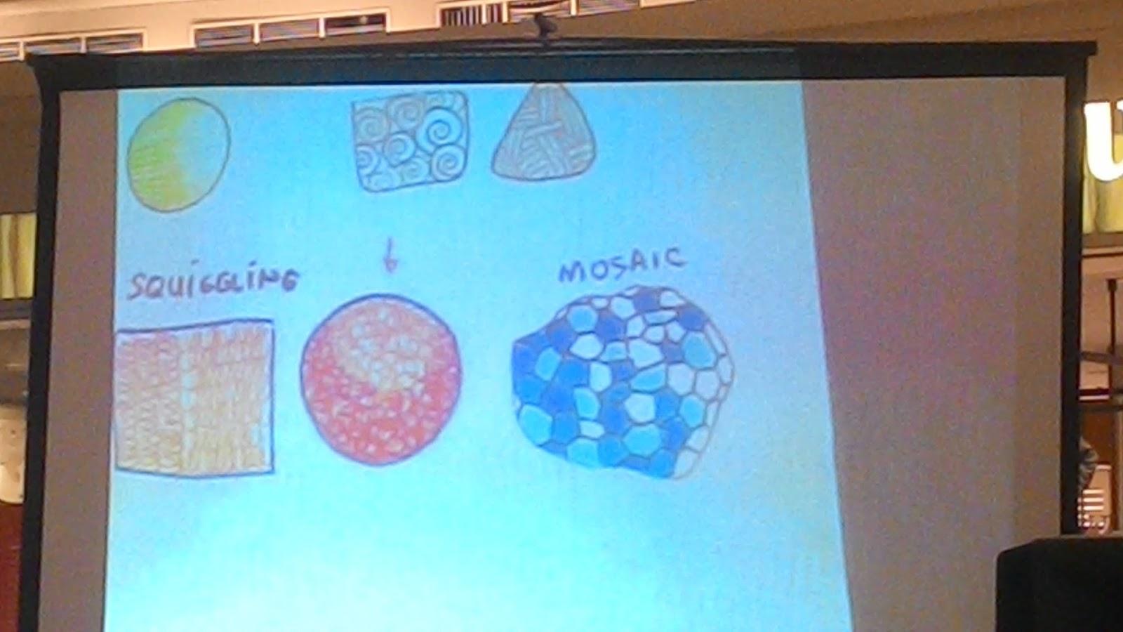 Teknik Squiggling Merupakan teknik mewarnai bidang gambar