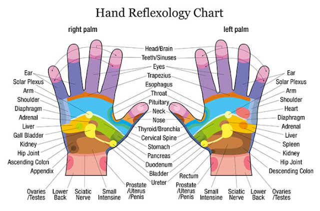 Here's What Happens When You Touch These Pressure Points On Your Hands