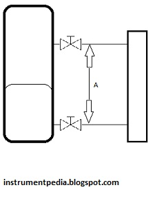 displacer_type_level_transmitter_calibration_installation_commissioning