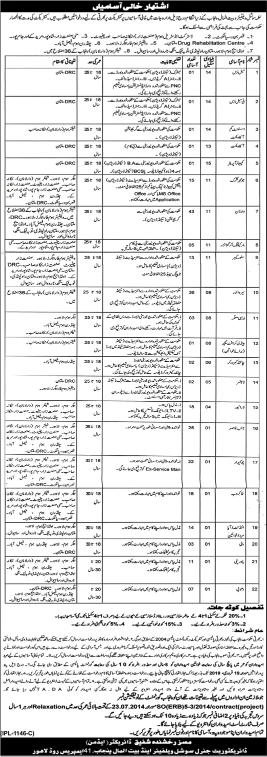 Social Welfare And Bait Ul Maal Department Latest Jobs 2019 | 243 New Vacancies |