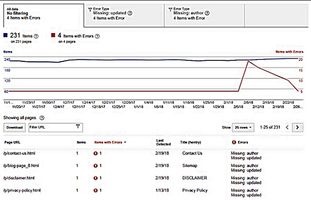 Mengatasi Eror Data Terstruktur Hilang Author Update Halaman Statis Simplify 2