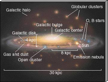 globular cluster milky way relationship quotes