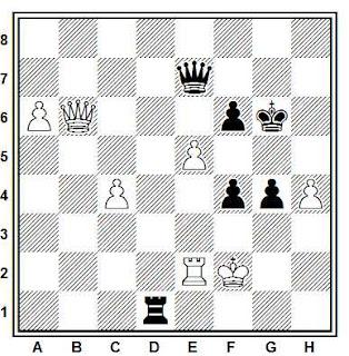 Problema ejercicio de ajedrez número 849: Chachibaia - Anastasian (Erevan, 1987)