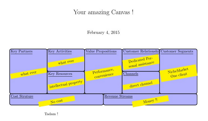 Draw a Business Model Generation canvas on LaTex | Processus reminder