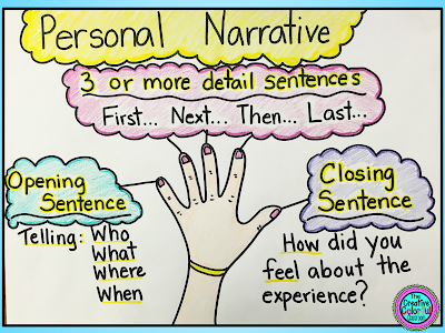 how to write a narrative essay anchor chart