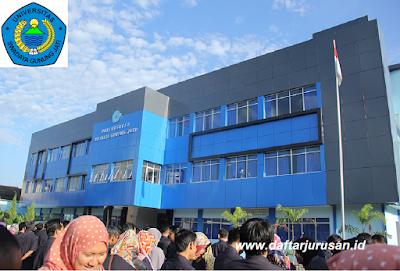 Daftar Fakultas dan Jurusan UNSWAGATI Universitas Swadaya Gunung Jati