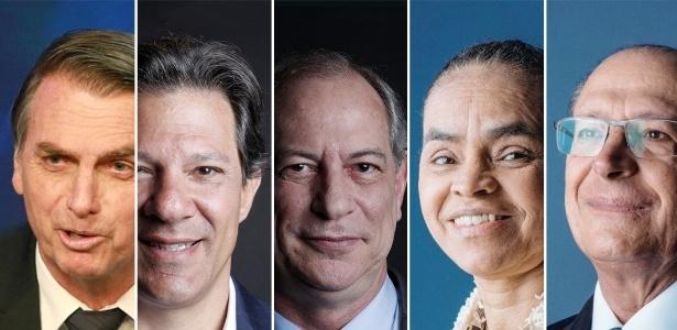 Ibope: Bolsonaro lidera com 28%; Haddad sobe 11 pontos em 7 dias e tem 19%