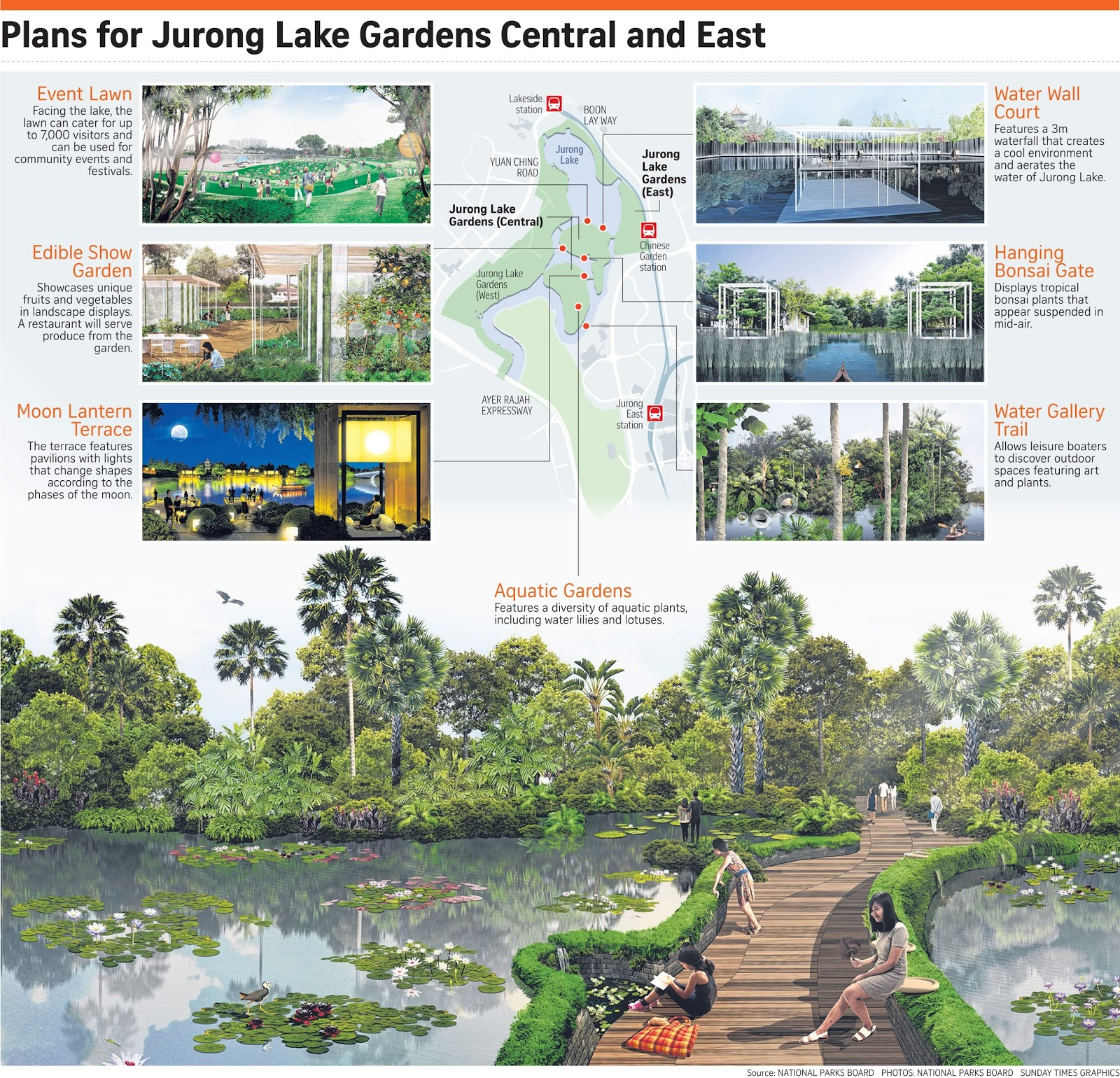 If Only Singaporeans Stopped To Think Plans To Develop