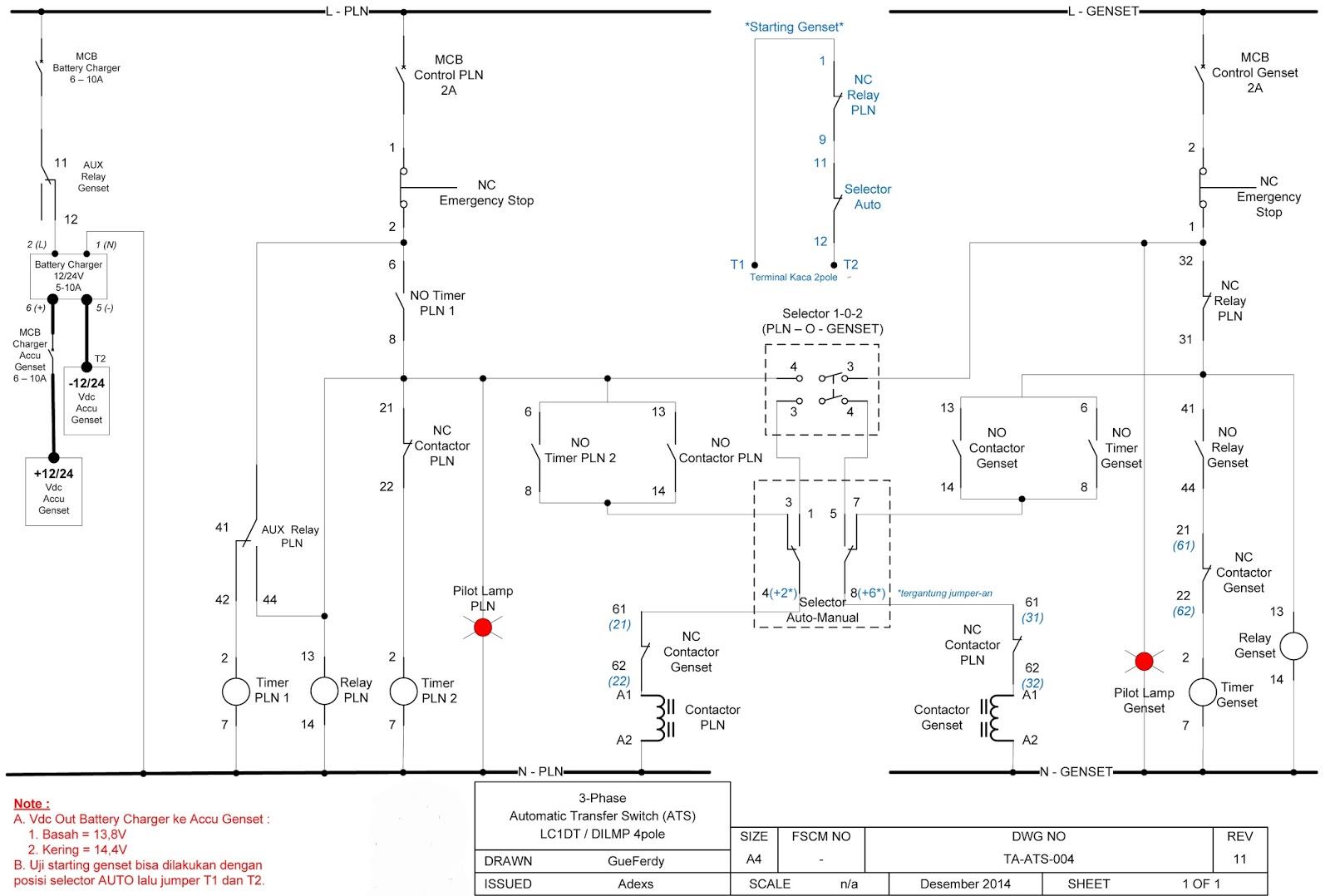 Wiring diagram panel ats genset wiring wiring diagram panel otomatis genset wiring electric circuit panel for generator wiring diagram panel ats genset cheapraybanclubmaster Choice Image