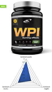WPI burning effects pareri forumuri proteina de zer cu carnitine