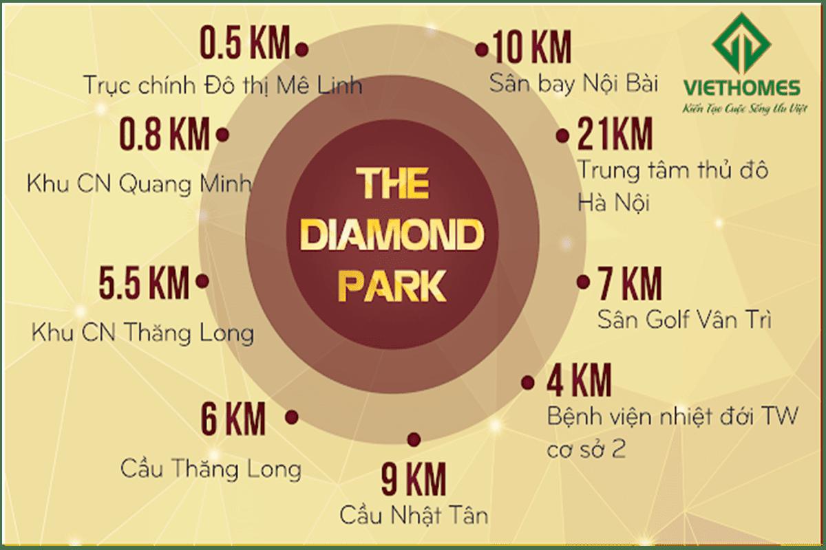 Liên Kết dự án The Diamond Park Mê Linh