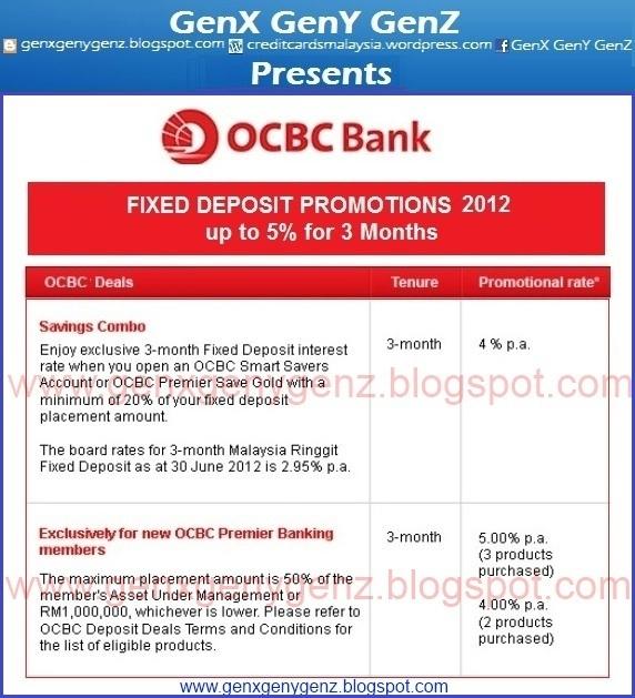 Ocbc forex rate malaysia