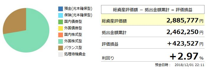 確定 年金 拠出 生命 日本 ニッセイ(日本生命)の個人型確定拠出年金・企業型確定拠出年金を解説!