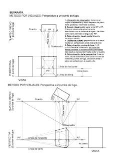 DESCARGA EL ANEXO CONICAS - PDF