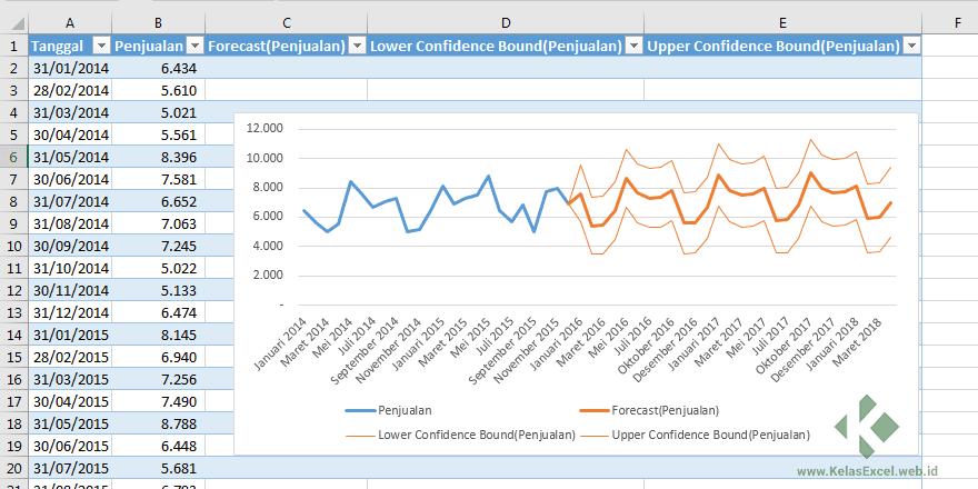 Forecasting Excel 2016