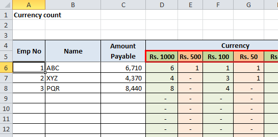 Currency count for salary disbursement