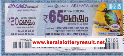 AKSHAYA LOTTERY AK 285 RESULTS 22.3.2017  | Kerala Lottery Result