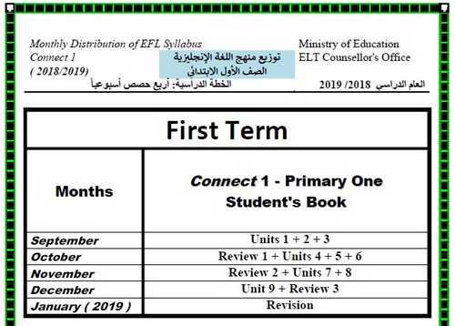 توزيع مناهج اللغة الإنجليزية من الصف الأول الإبتدائى حتى الثالث الثانوى2019 – موقع مدرستي