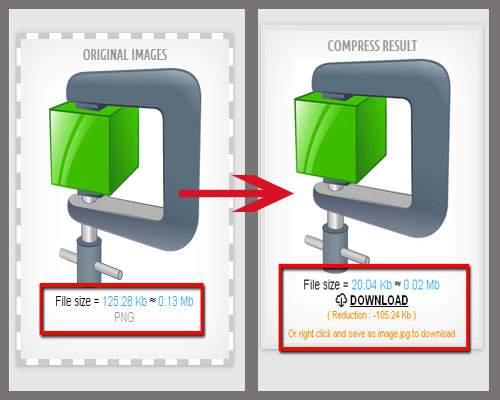 kompres gambar tutorial tiga