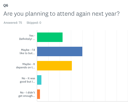 2019 Nomad Summit Recap, Review and Survey Results!   JohnnyFD com