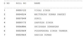 UPSC CISF AC Result