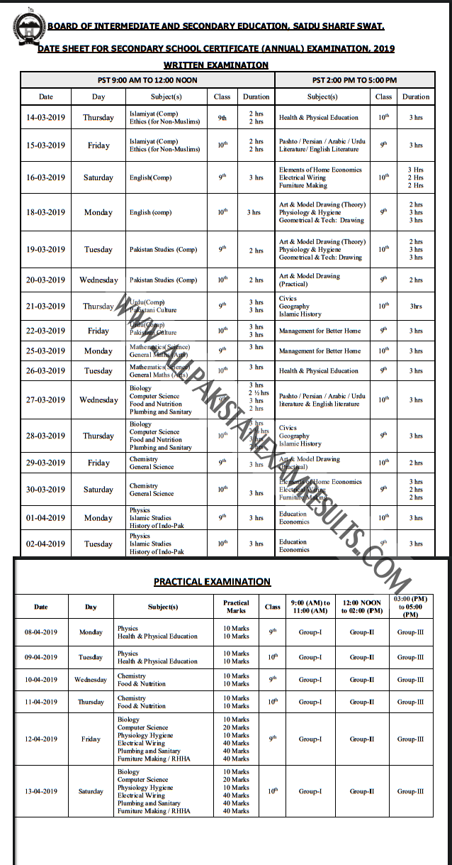 BISE Swat 9th Class Date Sheet 2019