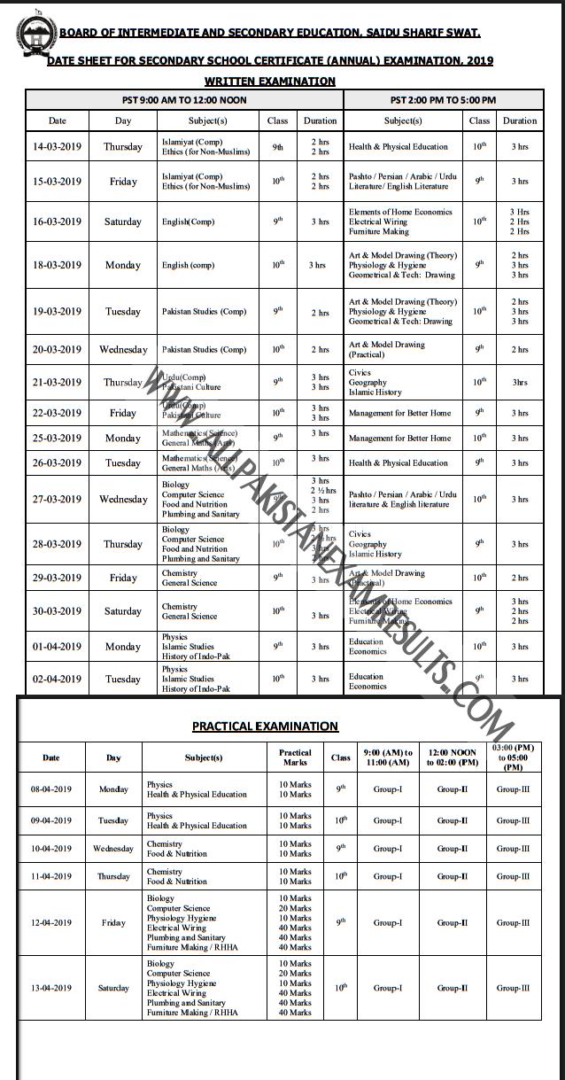 BISE Swat 9th Class Date Sheet 2019