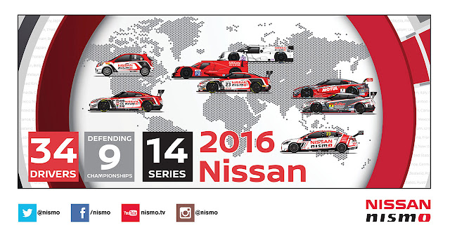 Nissan announces global motorsport programme for 2016